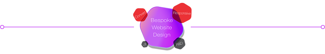responsive-website-design-uk