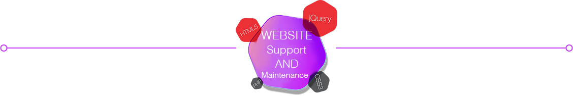 website-support-mainenance