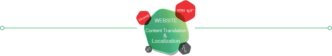 website-translation-localization